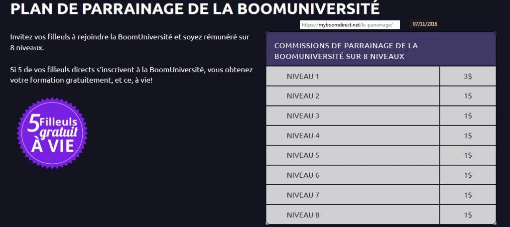 boom-direct-arnaque-ponzi-avis-test-chypre-trading-parrainage-boom-universite